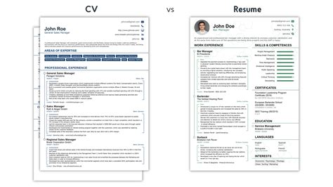 cv resume what are the differences definitions exles