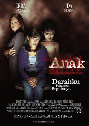 anak film wikipedia bahasa indonesia ensiklopedia bebas