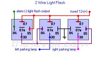 Light Flash Two Wire German Vehicles Weak Negative