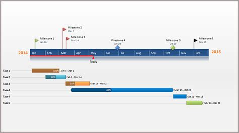 project timeline powerpoint template high level project