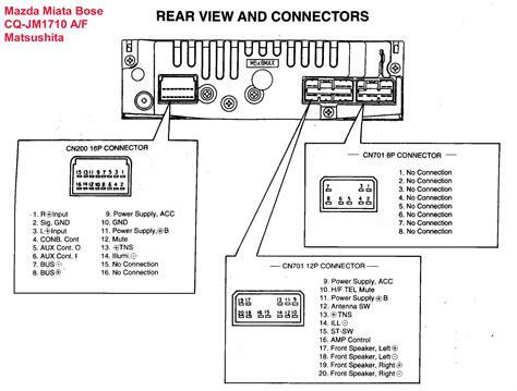 Blaupunkt Car Audio Wiring Diagram Download