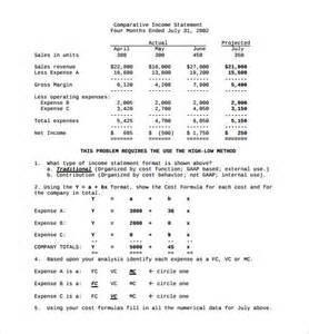 Sample Contribution Income Statement