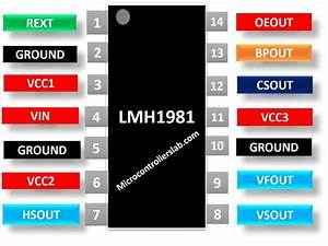 Lmh1981 Video Sync Separator Ic Pinout  Example Circuit