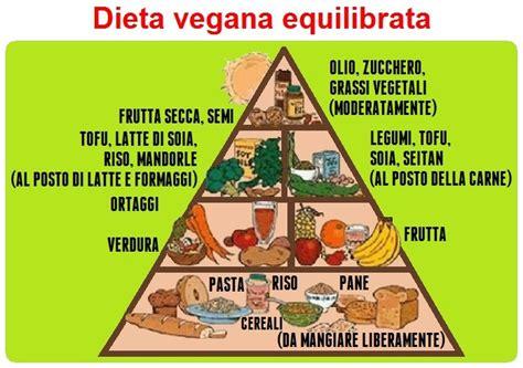 alimentazione vegetariana settimanale dieta vegana cosa mangiare in un regime alimentare