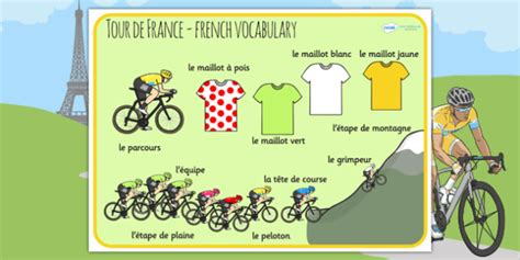Tour de France French Vocabulary Word Mat - le tour, french