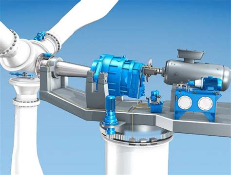 wind turbine design wind turbine design advantages disadvantages whirlopedia