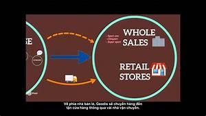 Vsc  Adew - Nike Supply Chain