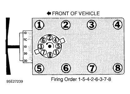 solved firing order will not start fixya