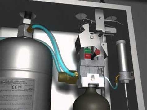 ansul  restaurant fire suppression system animation