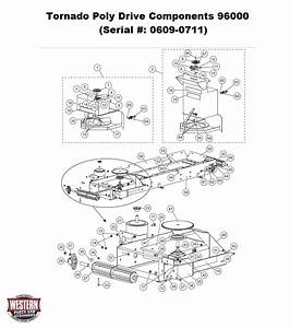 Tornado 96000  Serial   0609 - 0711