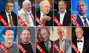 Top 10 Richest People of the world | List Tops