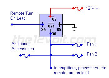 Connecting Additional Devices The Remote Turn Wire