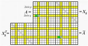 Eigenwerte Einer Matrix Berechnen : jacobi und givens rotationen ~ Themetempest.com Abrechnung