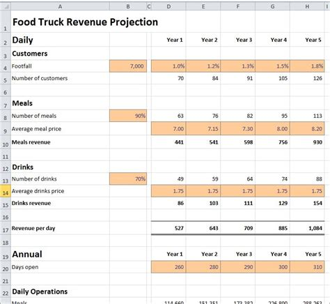 food truck revenue projection template plan projections