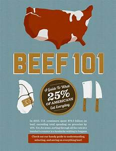 Red Meat Health Guides   Beef 101 Infographic