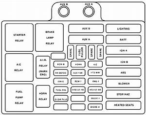 Gmc Yukon  1999   U2013 Fuse Box Diagram