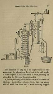 Classic Complete Distiller Manual  Making Moonshine