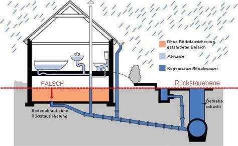 was ist abwasser wasser bei starkregen im keller zar abwasserentsorgung rheinhessen