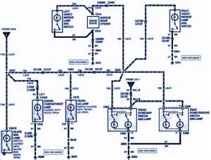 lincoln town car wiring diagram image similiar lincoln town car parts diagram keywords on 1995 lincoln town car wiring diagram