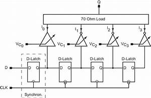 Transmitter Block Diagram  Time Shift Is Realized With D
