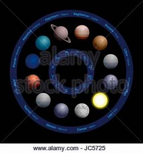 zodiac and astrology symbols of the planets Stock Vector ...