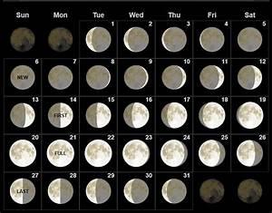 Moon Phase Chart February 2018 Moon Phases January 2019 Moon Phase Calendar Moon