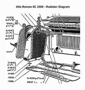 Article  Re  Pocher Alfa Romeo Monza-build Diary