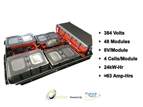 electric vehicles battery access online hybrid and electric vehicle batteries and