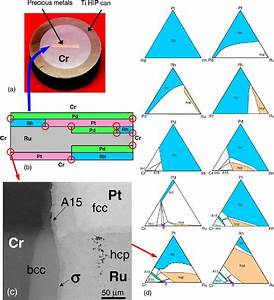 A Diffusion Multiple For Rapid Mapping Of Ternary Phase