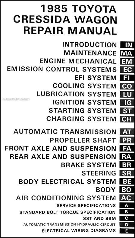 car service manuals pdf 1992 toyota cressida head up display 1985 toyota cressida wagon repair shop manual original supplement