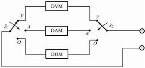 What is a Digital Multimeter (DMM) and its Working ...