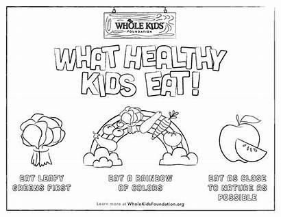 Coloring Sheet Sheets Healthy Eating Elementary Worksheets