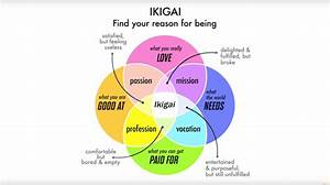What U0026 39 S Your Ikigai  Your Reason To Get Up In The Morning