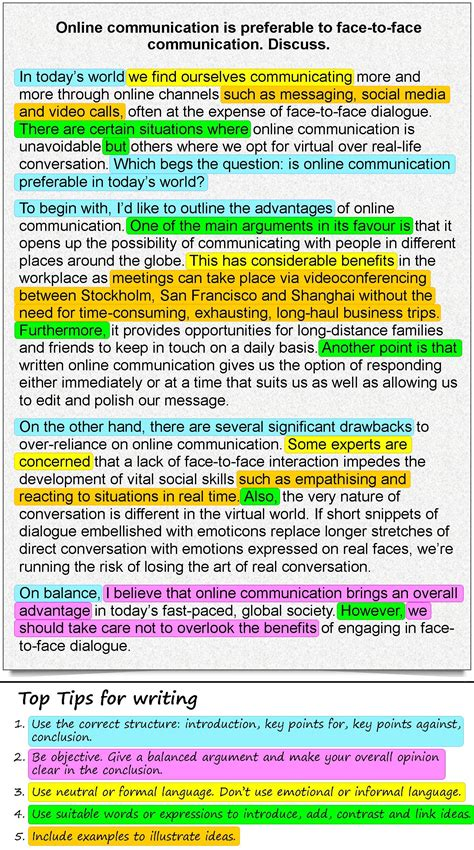article template ingles a for and against essay about online communication