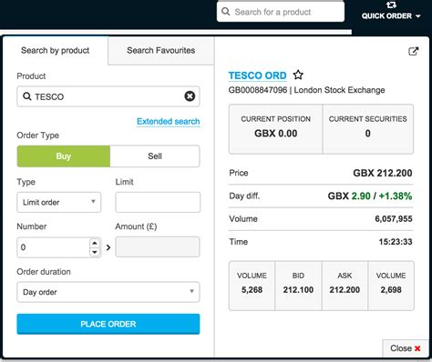 cheapest forex trading platform degiro review globaltrader24