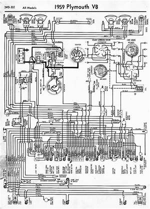 Distributor Wiring Diagram Chrysler Imperial 1967 24540 Getacd Es