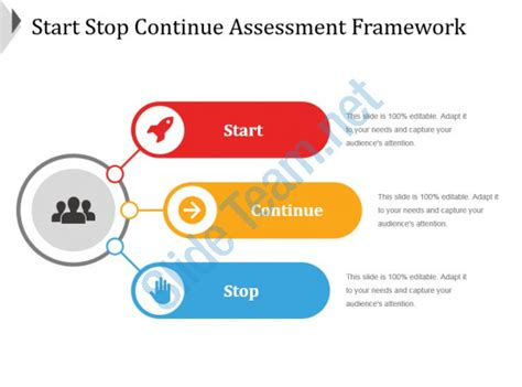start stop continue template 39105283 style linear 1 many 3 powerpoint presentation diagram infographic slide