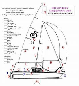Hvac Wiring Diagram Quiz