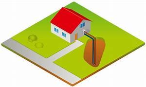 Heizen Mit Erdwärme : geothermie erdw rme f r die heizung nutzbar machenhaus solar ~ Frokenaadalensverden.com Haus und Dekorationen