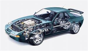 What Is A Transaxle And How Is It Different Than A Transmission
