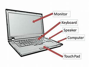 Parts Of A Laptop Computer