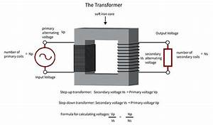 Transformers  Types  Basics  Construction  U0026 Operating