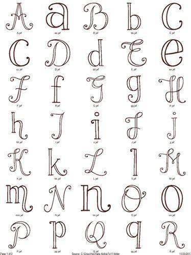 alphabet patterns  hand embroidery needle work