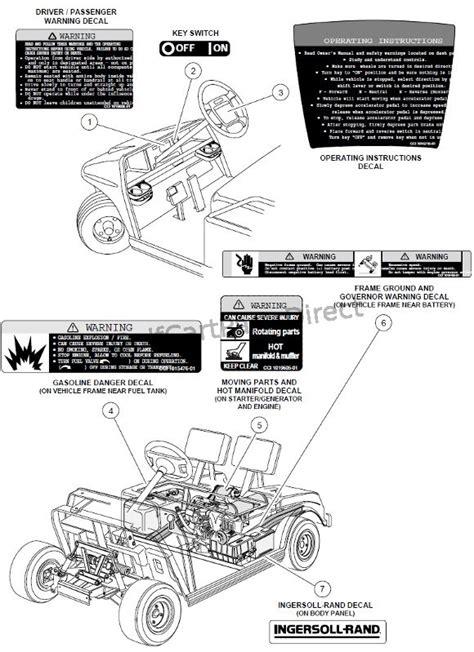 1998 1999 club car ds gas or electric golfcartpartsdirect