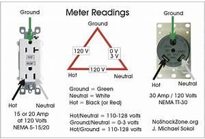 30 Amp 120 Volt Plug Wiring Diagram