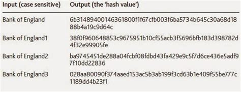 In bitcoin the service string is encoded in the block header data structure, and includes a version field, the hash of the previous block. CONVERSABLE ECONOMIST: How Does Bitcoin Work
