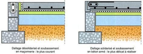 difference entre pas de porte et fond de commerce dtu 13 3 le dallage 120 mm d 233 paisseur minimum ma 231 onnerie