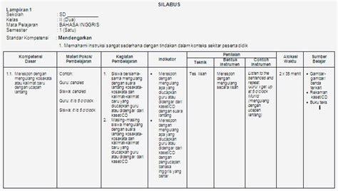 Seperti kita ketahui bersama bahwa rencana pelaksaan pembelajaran atau rpp merupakan acuan mengajar. Silabus Bahasa Inggris Kelas 2 SD - SoalUjian.Net