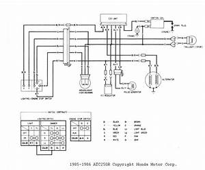 Vt 5072  Suzuki Gsx250 1982 Z Electrical Schematic