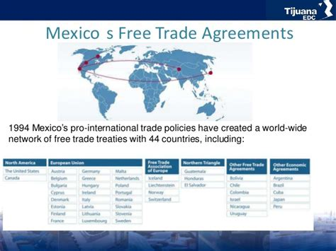 trade agreements  mexico news
